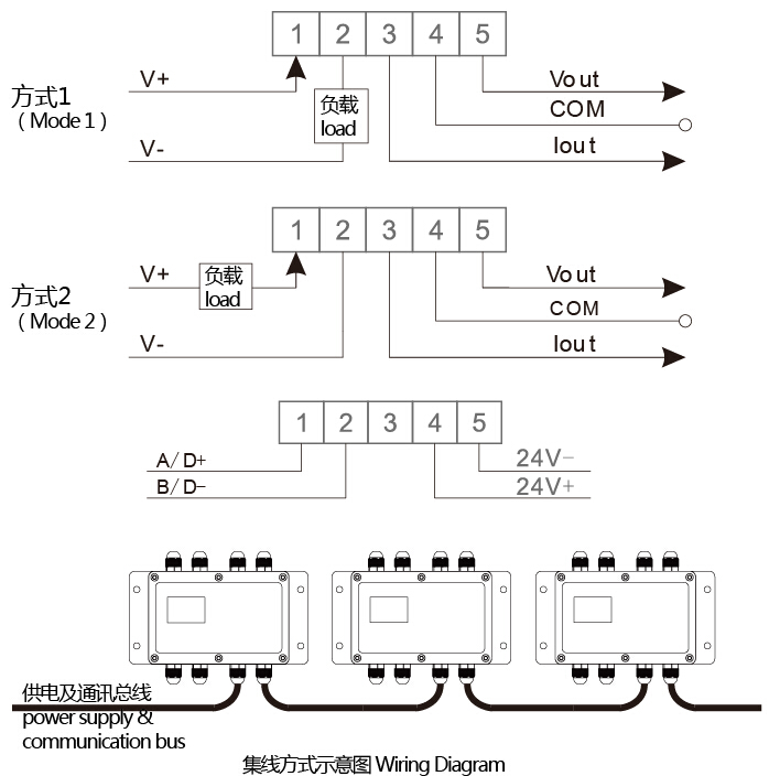 dodge grand caravan fuse box wiring diagram schematic html